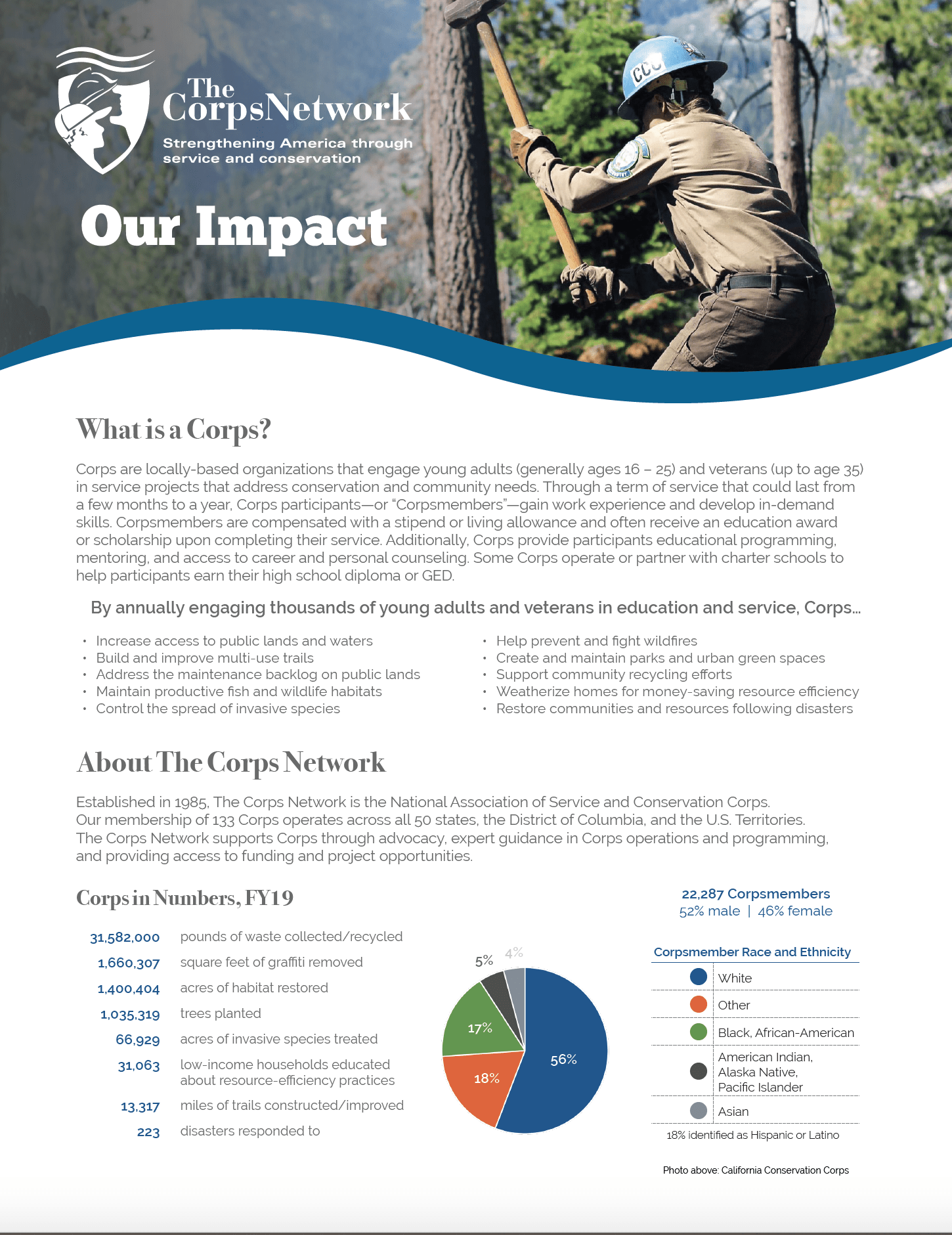 Our Impact FY19